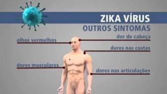 МЗ налага превантивни мерки срещу разпространението на вируса Зика
