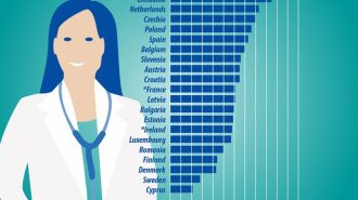 Средно 6 пъти в годината ходим на лекар